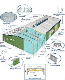 打ち抜かれた鋼鉄建物キットは/金属の建物の壁パネル システムを波形を付けました